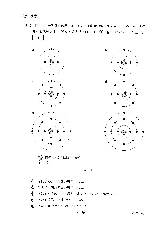 H28理科_化学基礎 大学入試センター試験過去問
