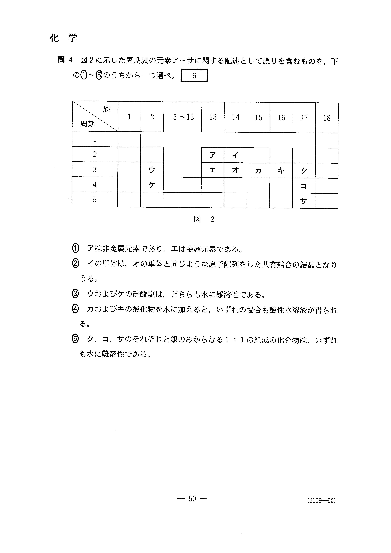 H28理科Ⅱ_化学Ⅰ 大学入試センター試験過去問