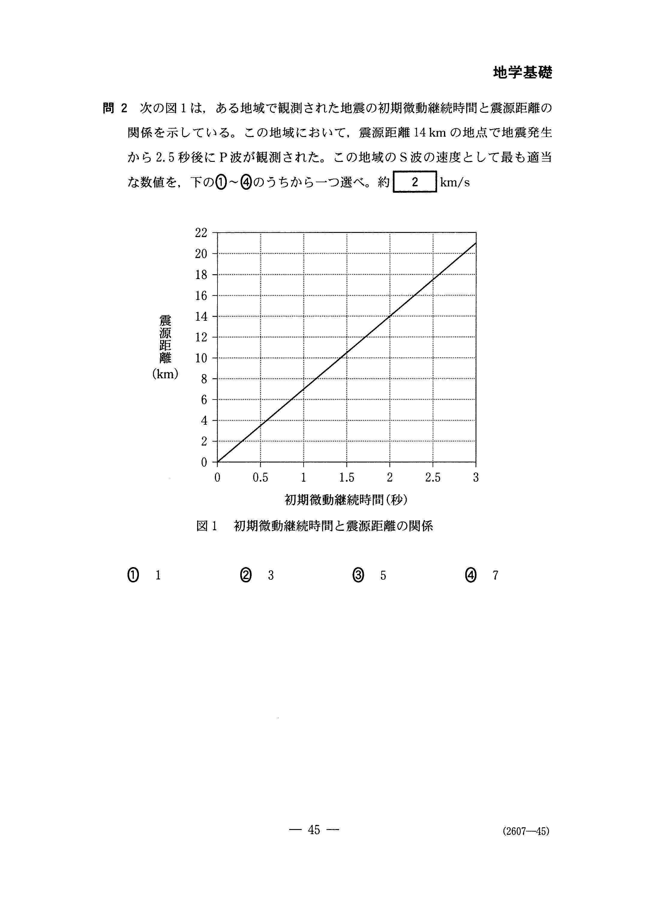 2017年 平成29年 理科_地学基礎 大学入試センター試験過去問
