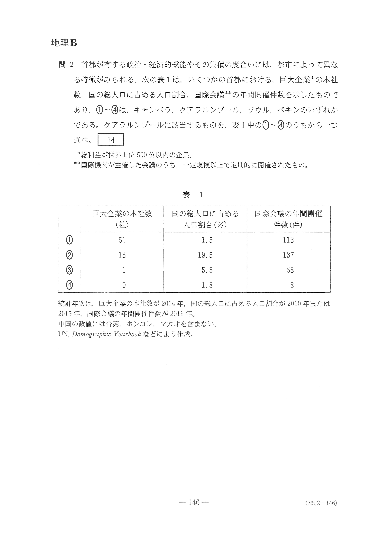 2019年 平成31年,令和元年 地理B 大学入試センター試験過去問解答