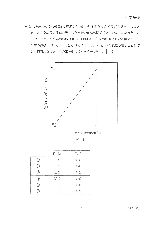 2019年 平成31年,令和元年 理科Ⅰ|化学基礎 大学入試センター試験過去問