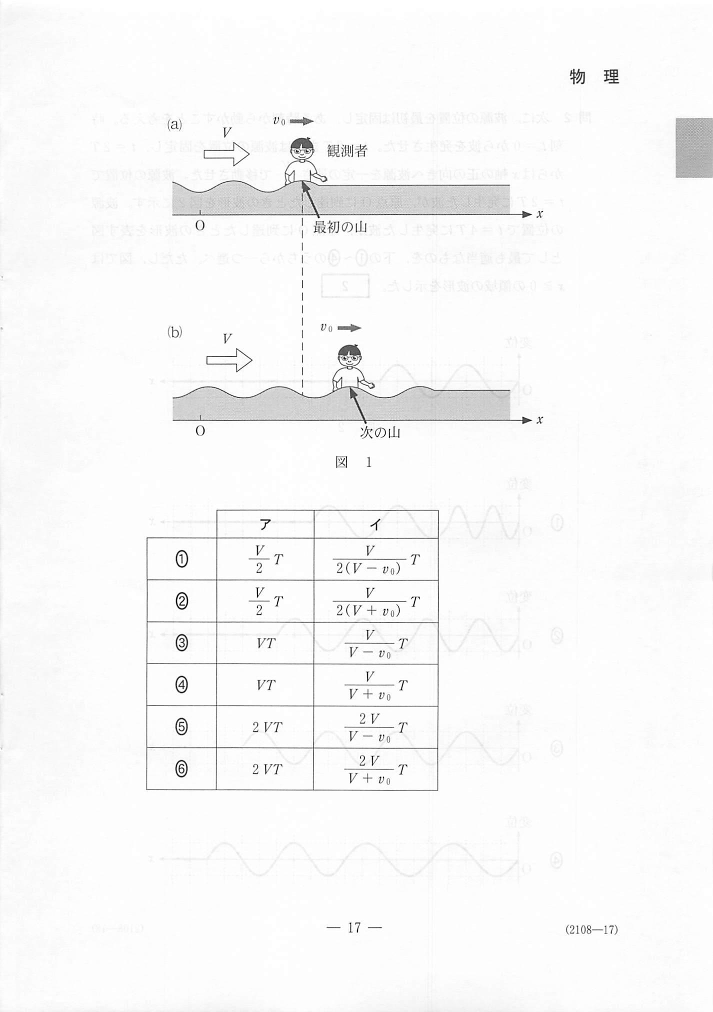 物理 理科Ⅱ|2020年 令和2年 センター試験過去問題